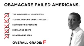 Image result for image of the failure of obamacare