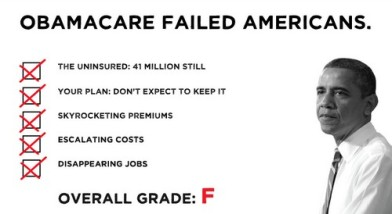 Image result for image of obamacare failure